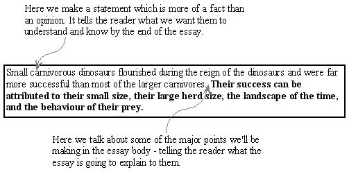 essay thesis statement structure