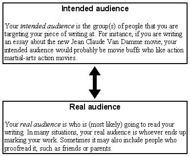 two types of audience