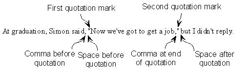 when is a comma used